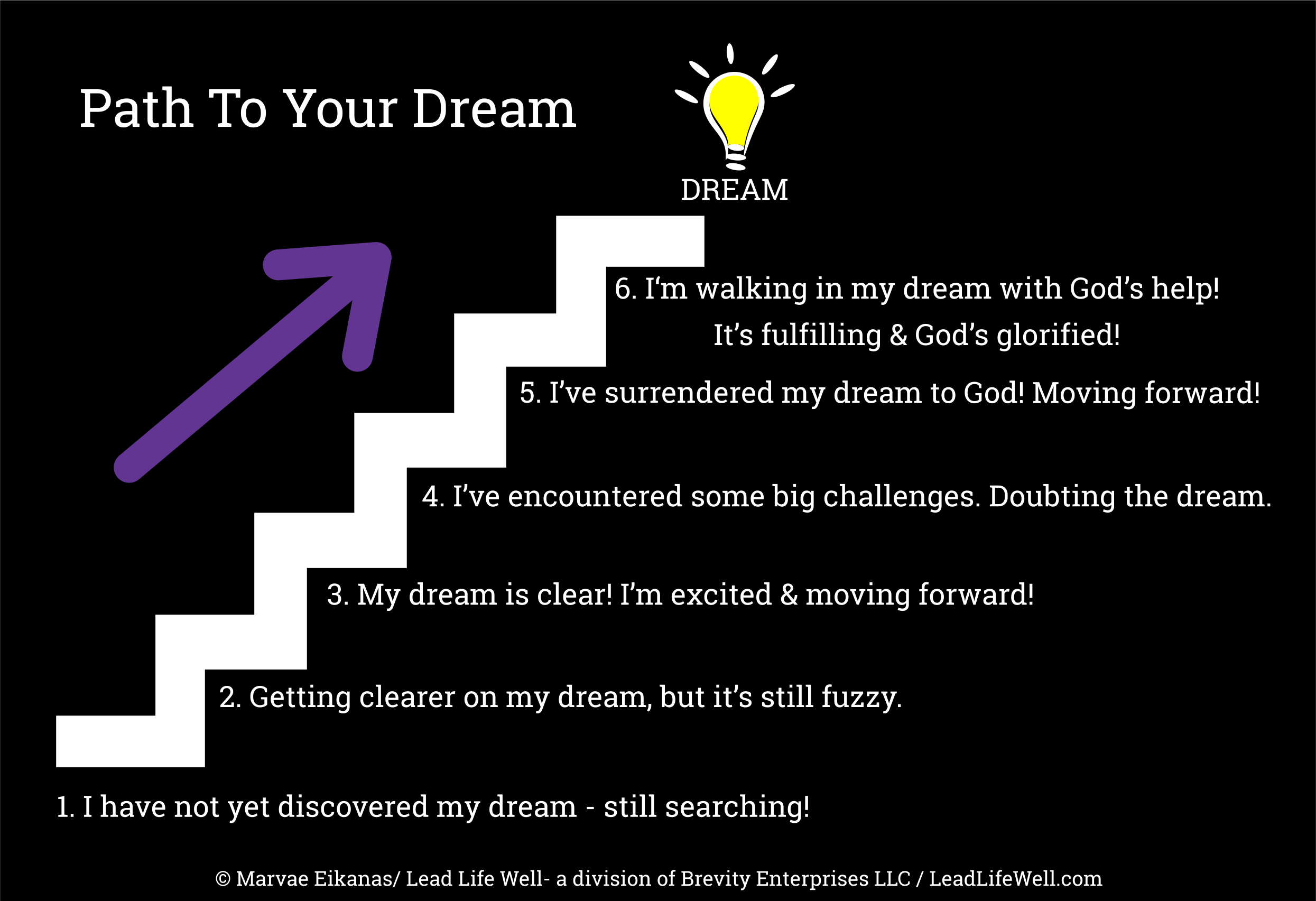 Path To Your Dream