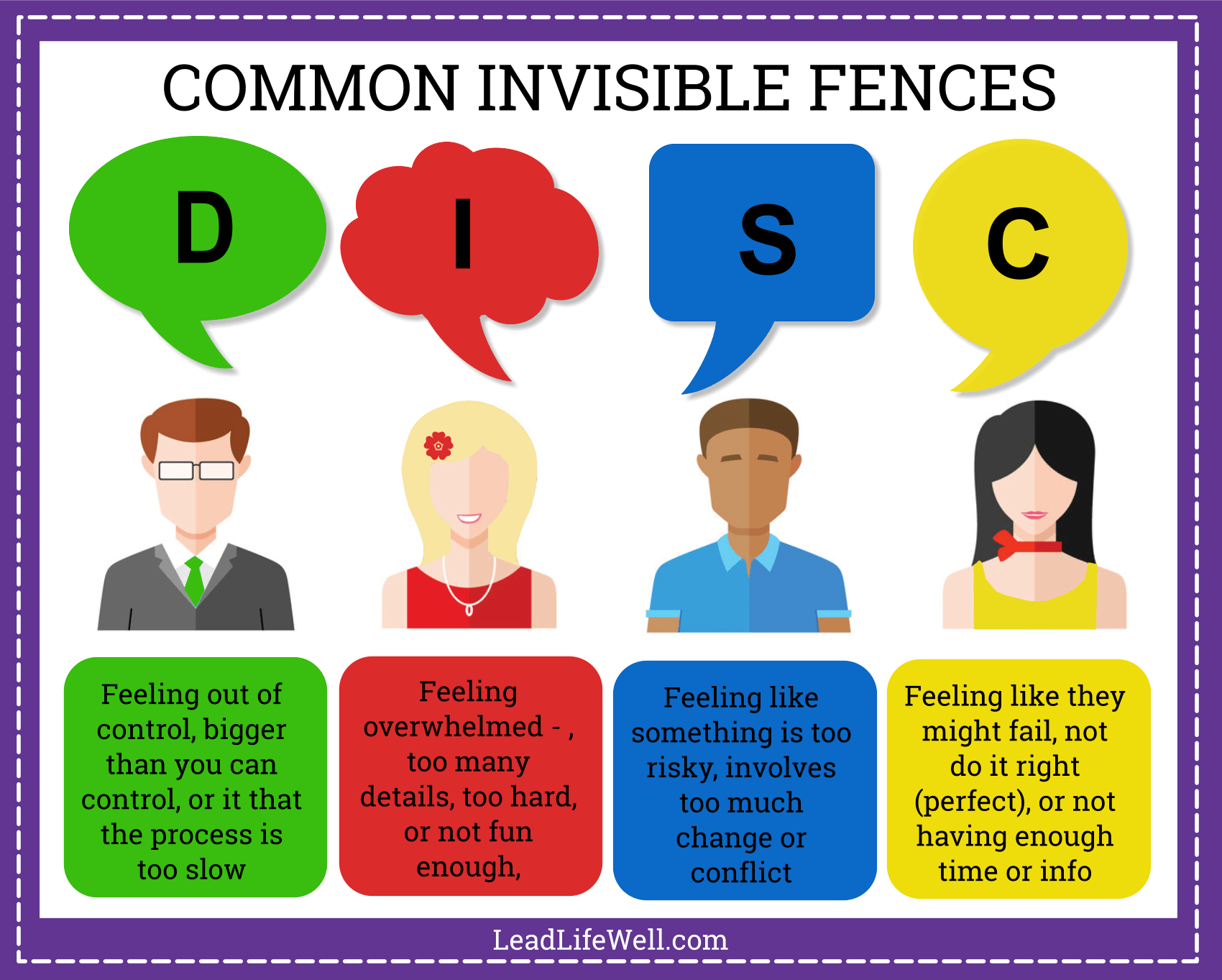 Invisible fence - DISC
