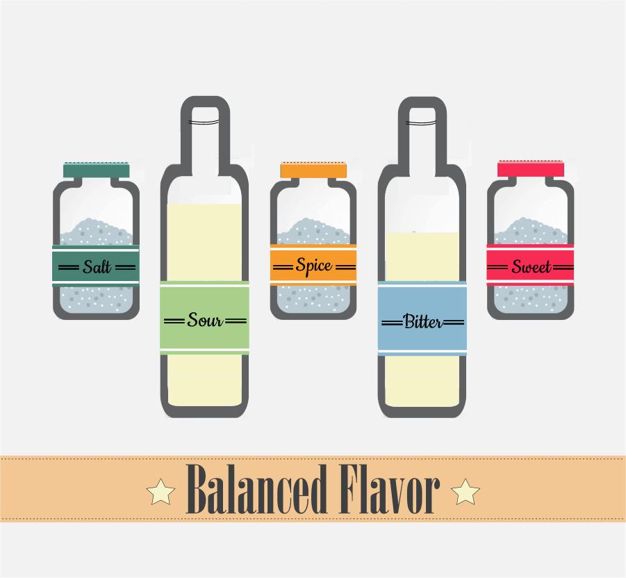 Balanced-Flavor-1