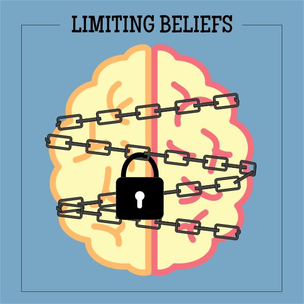 Limiting-Beliefs