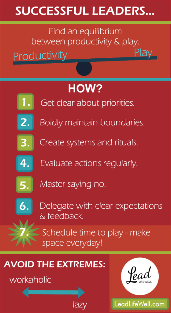 Productivity Play Infographic