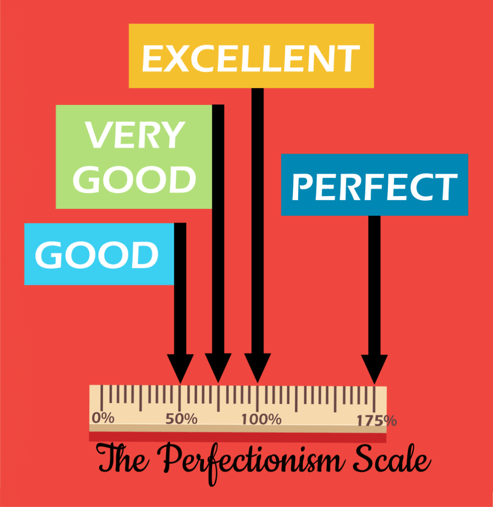 The-Perfectionist-Scale