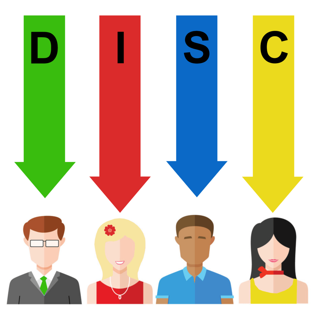 DISC Leadership